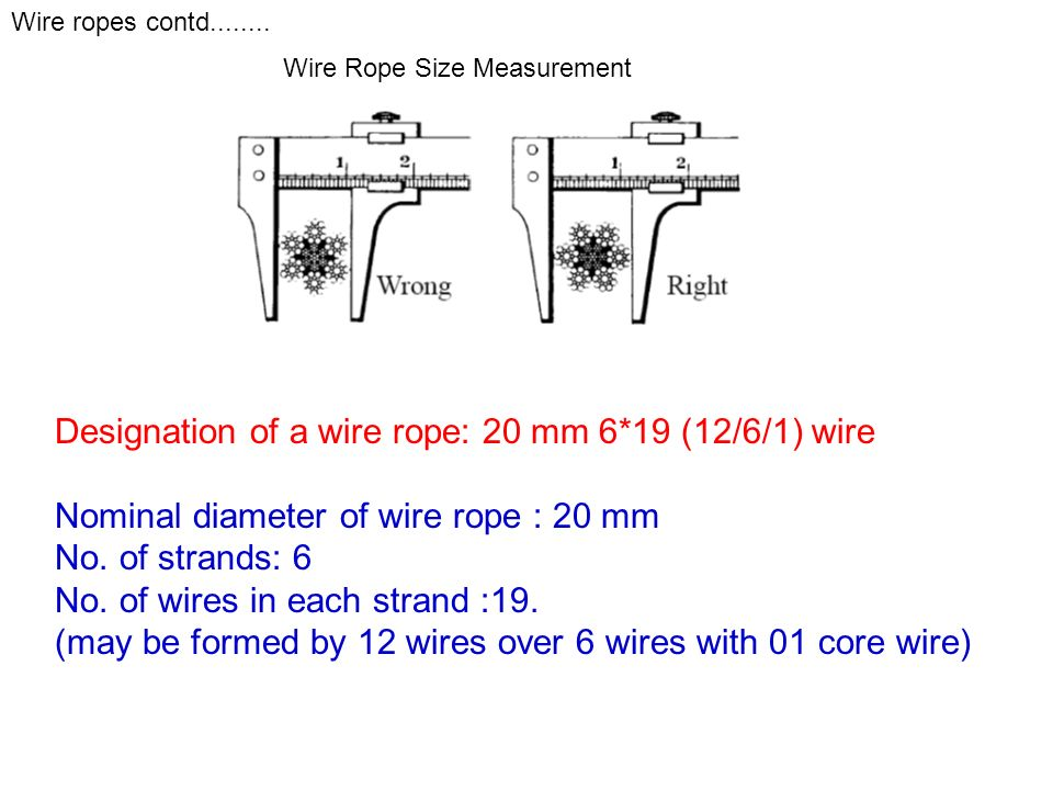 Flexible Load Handling Attachment: Steel Wire rope - ppt video ...