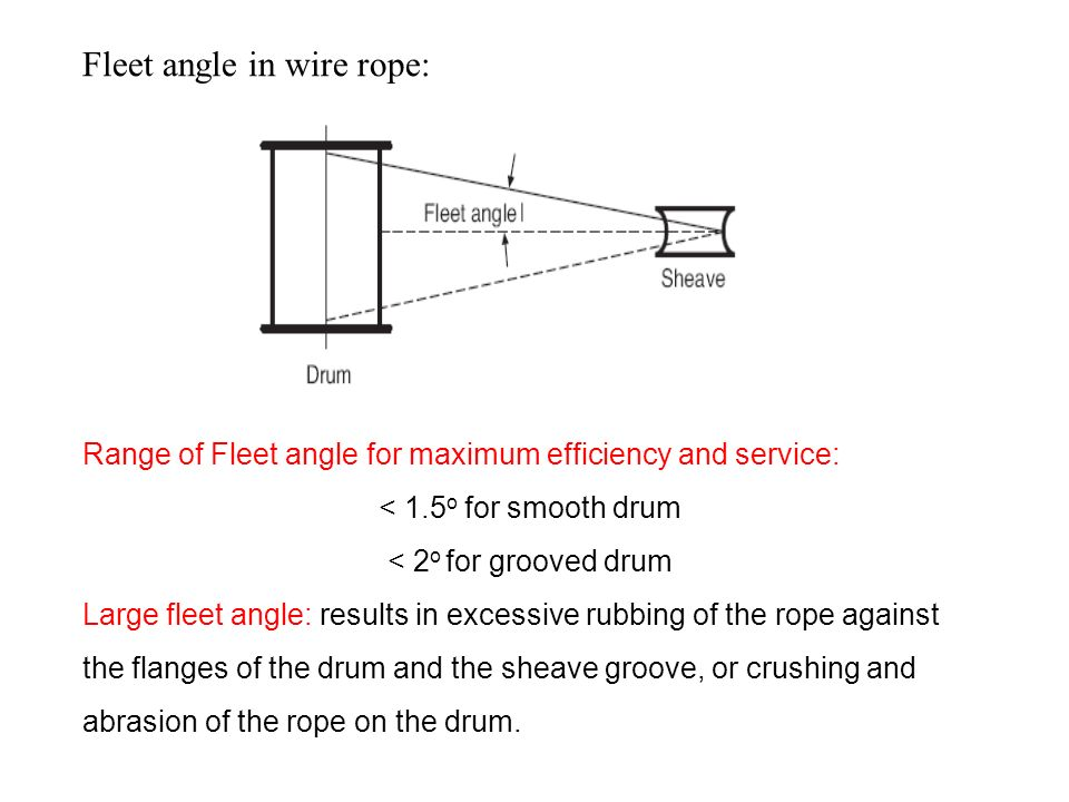 wire rope hoist wiring diagram html with Wire Rope Drum Crushing on Yale Hoist Wiring Diagram likewise Maxwell Windlass Wiring Diagram together with Double Girder Overhead Crane 108 also Harrington Chain Hoist Wire Diagram further Fork Lift Inspection Checklist Form.