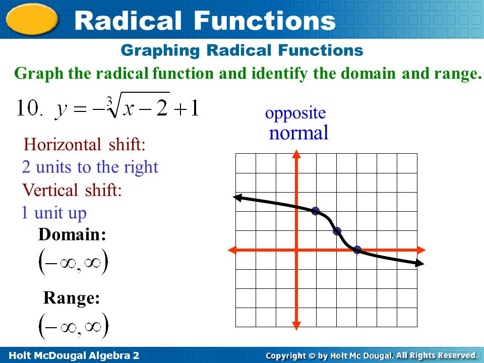 Radical functions essential questions ppt download graphing radical functions ccuart Gallery