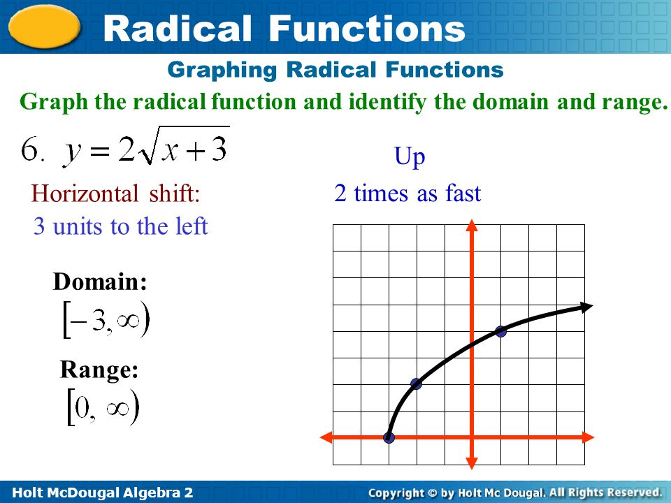 Radical functions essential questions ppt download graphing radical functions ccuart Image collections