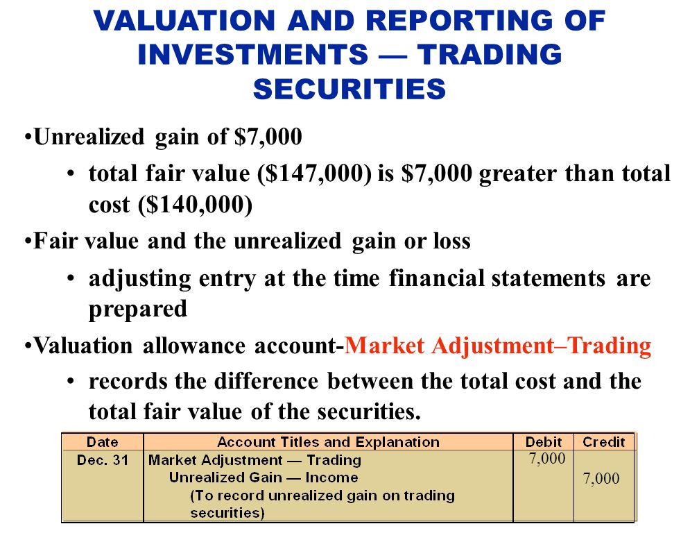 Advantages or Disadvantages of Fair Value Accounting