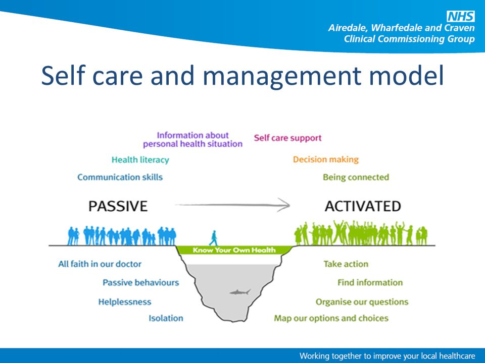 care management model essay To people with mild-to-moderate depression in general practice, but there is a need for increased clinical education and training, alongside work to build collaborative care models with specialists and to tackle social attitudes and stigma diabetes general practice plays a pivotal role in the management of diabetes, and has.