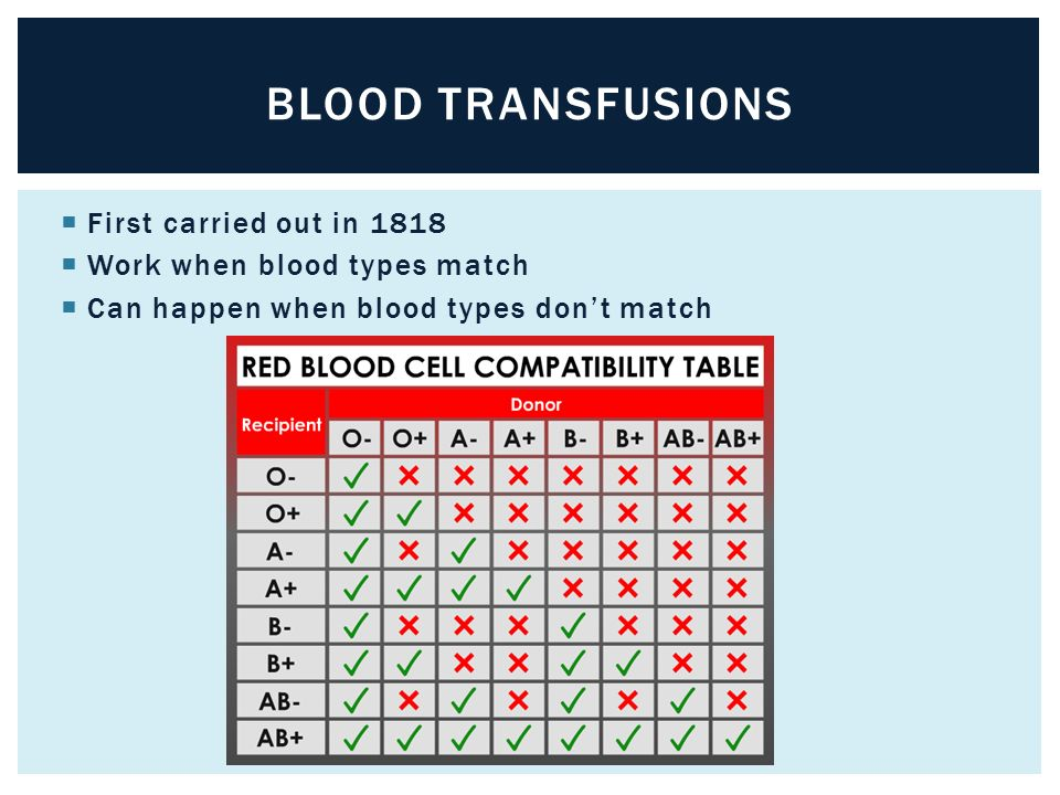 The Amazing Link Between Your Blood Type and Your Personality