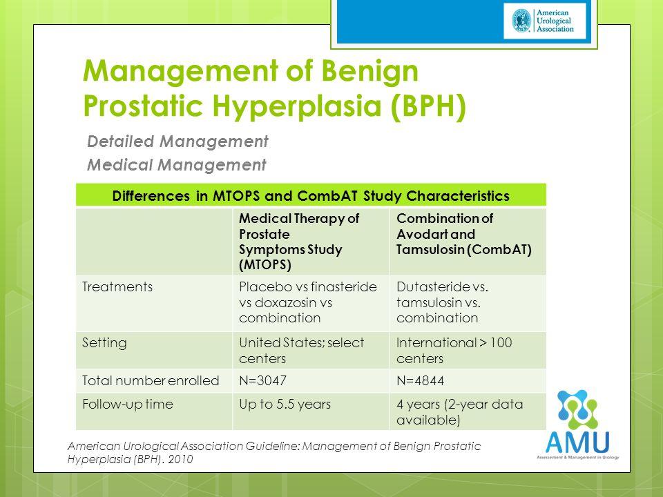 Medical Treatment of Benign Prostatic Hyperplasia