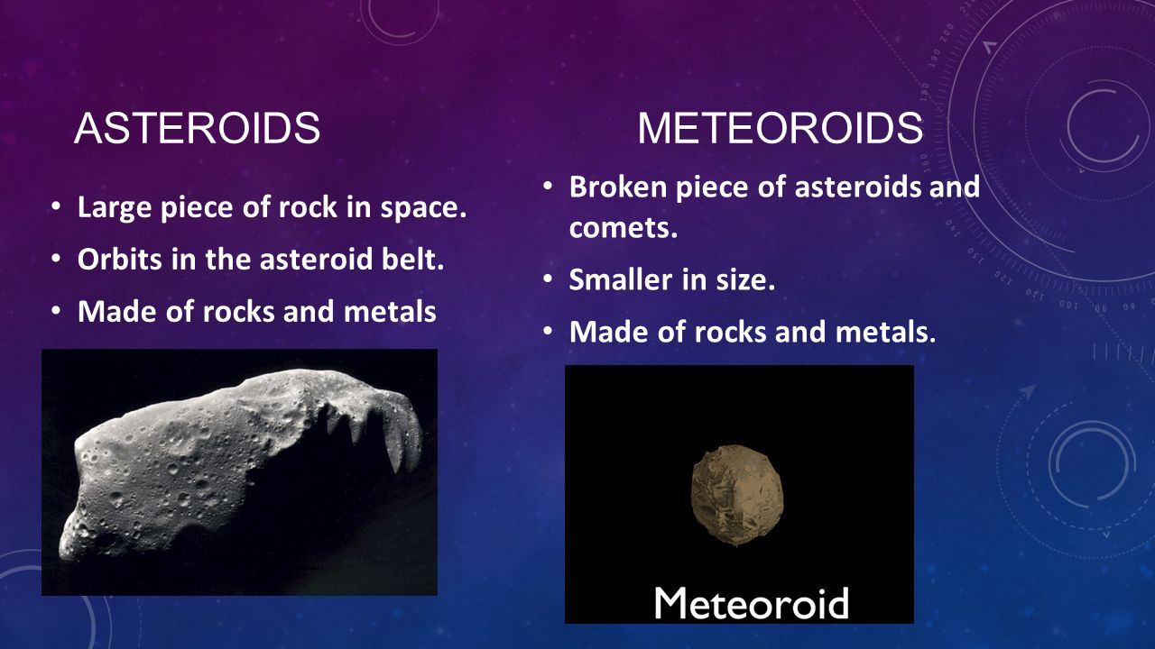 What's The Difference Between a Meteor, Meteorite, Comet, and an Asteroid?