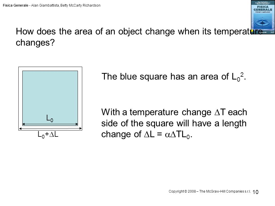 How does the area of an object change when its temperature changes