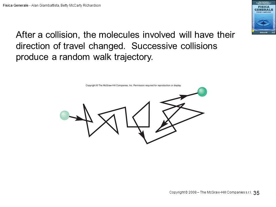 After a collision, the molecules involved will have their direction of travel changed.