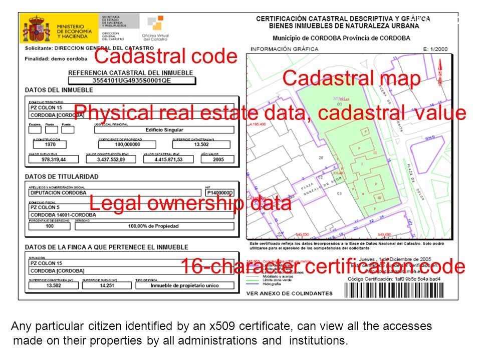 Physical real estate data, cadastral value