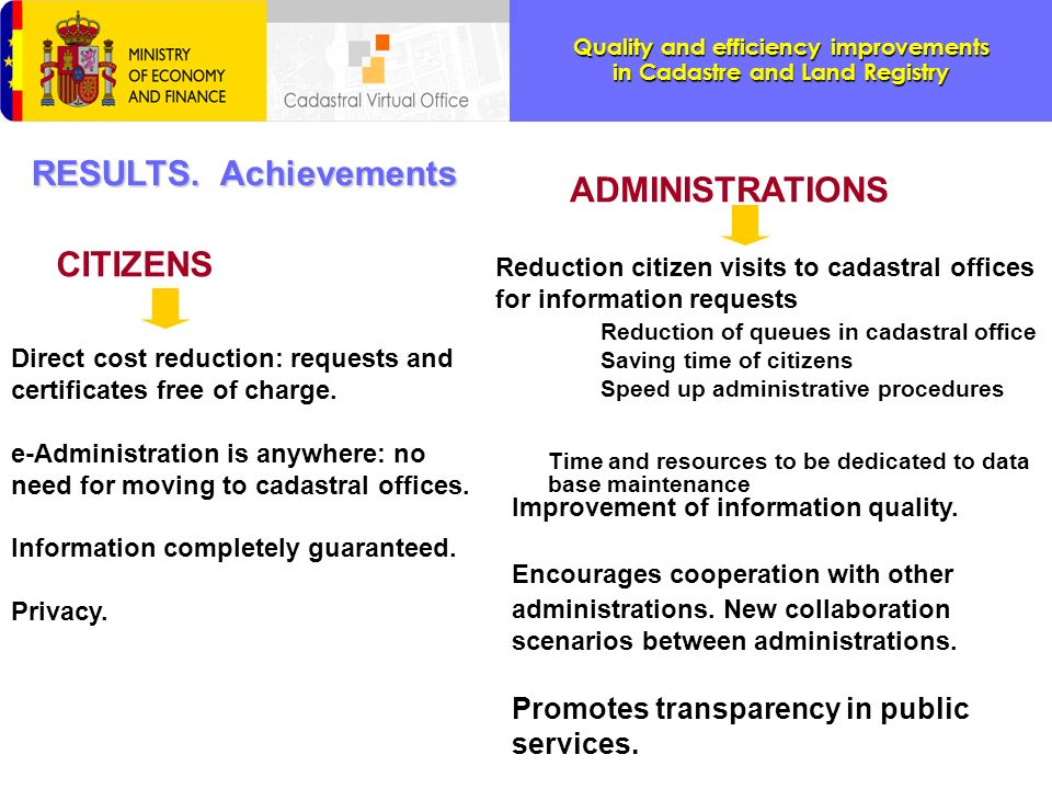 RESULTS. Achievements ADMINISTRATIONS CITIZENS