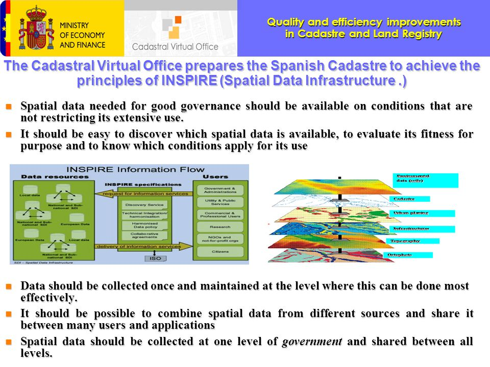 The Cadastral Virtual Office prepares the Spanish Cadastre to achieve the principles of INSPIRE (Spatial Data Infrastructure .)