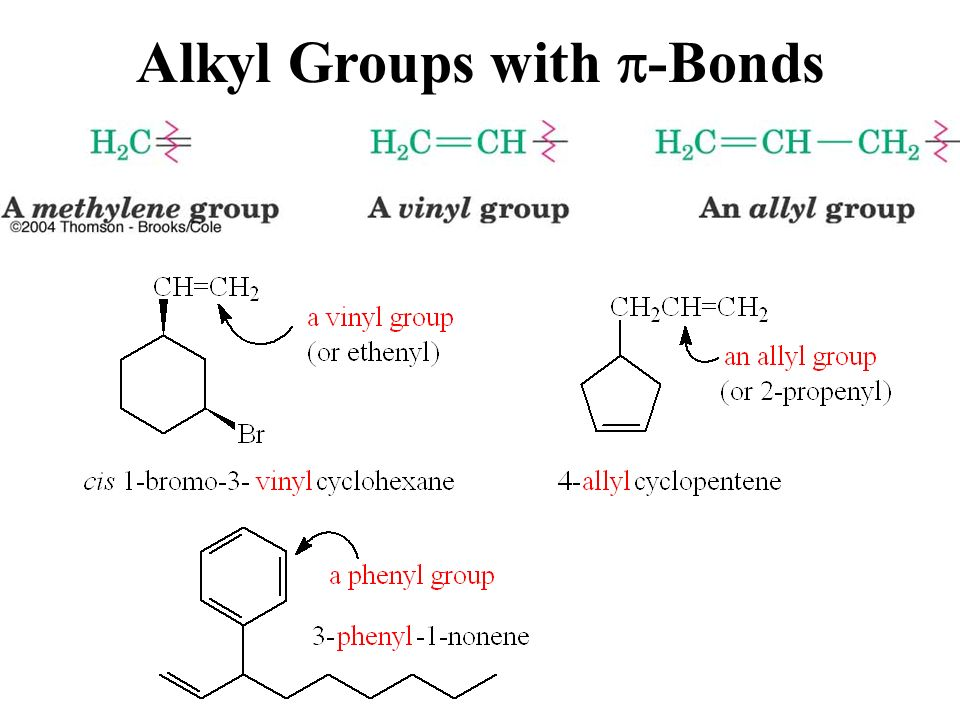 Structure And Synthesis Of Alkenes Ppt Video Online Download