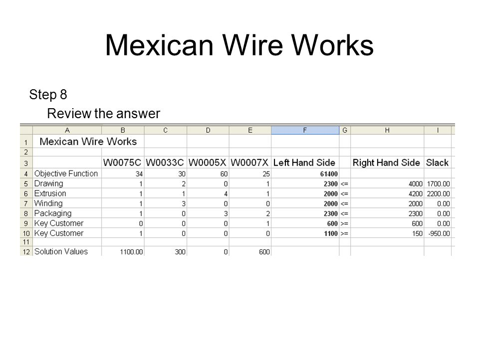 mexicana wire works case study Read this essay on mexicana wireworks and chase manhattan case studies come browse our large digital warehouse of free sample essays get the knowledge you need in order to pass your classes and more.