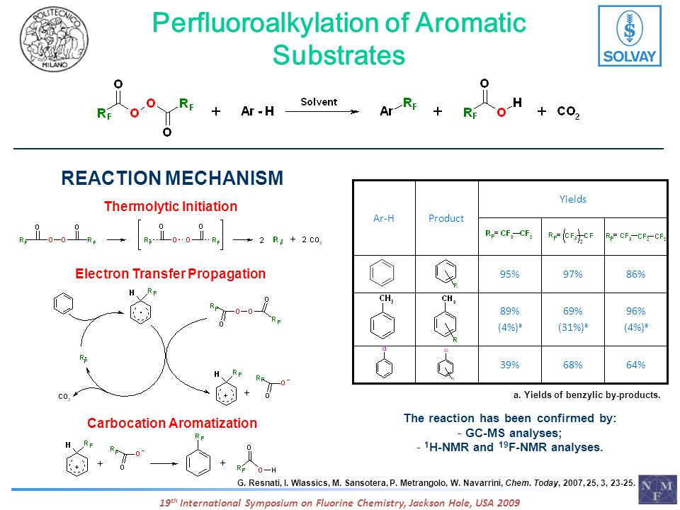 Perfluoroalkylation of Aromatic Substrates