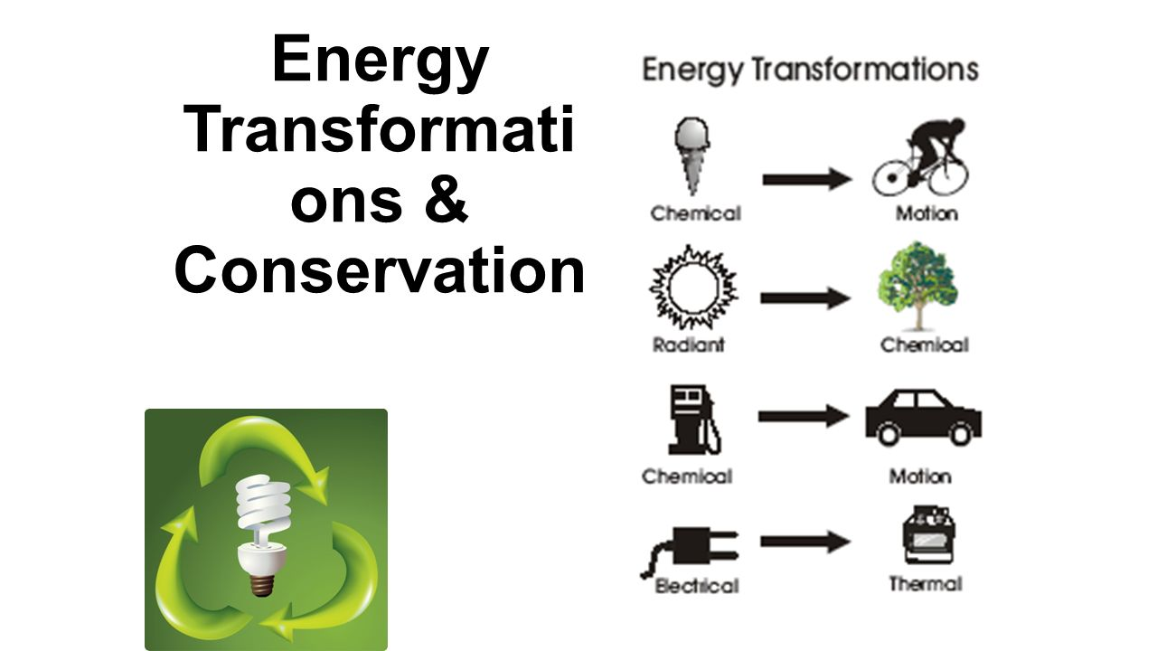 Energy Transformation In Natural Gas