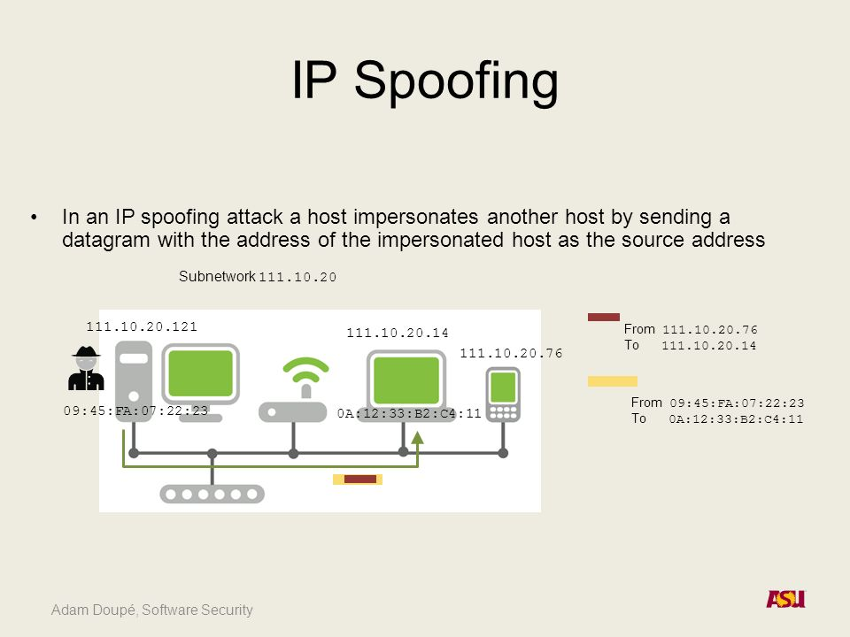 How to spoof a uk ip address