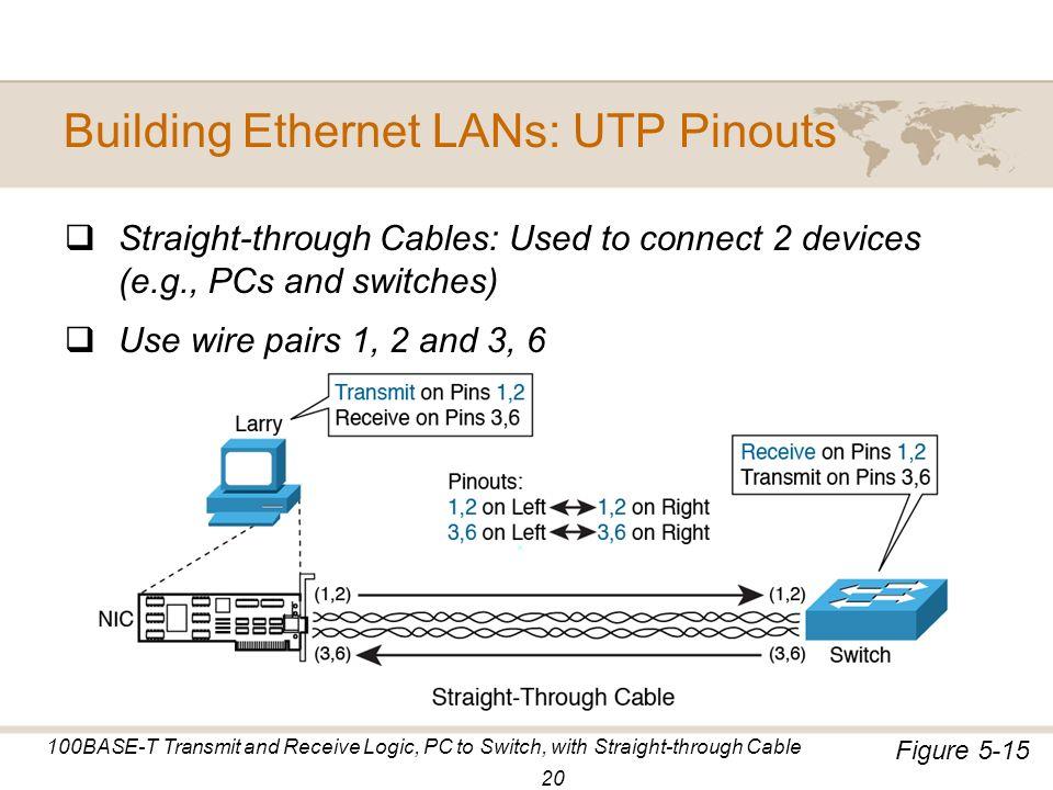 tech stuff lan wiring and pinouts wiring diagrams \u2022 rj45 ethernet cable wiring diagram tech stuff lan wiring and pinouts zytrax psychologyarticles info rh psychologyarticles info 56k rj45 pinout 10baset