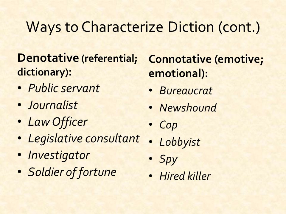 four elements of style diction syntax tone point of