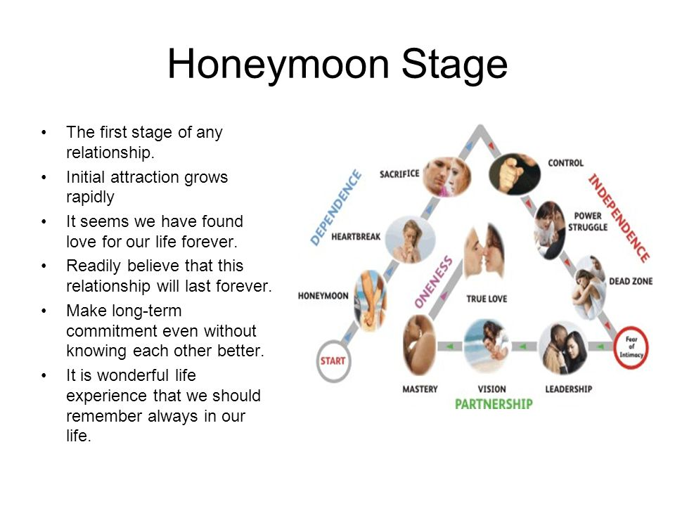 Honeymoon Stage The first stage of any relationship