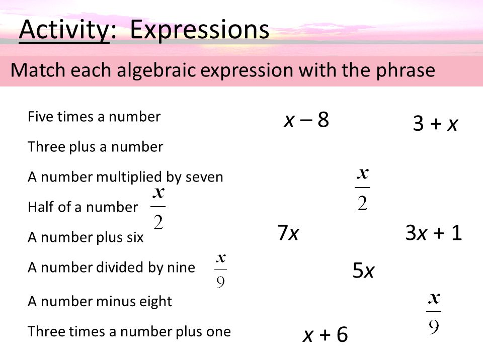 Expression Factoring Calculator