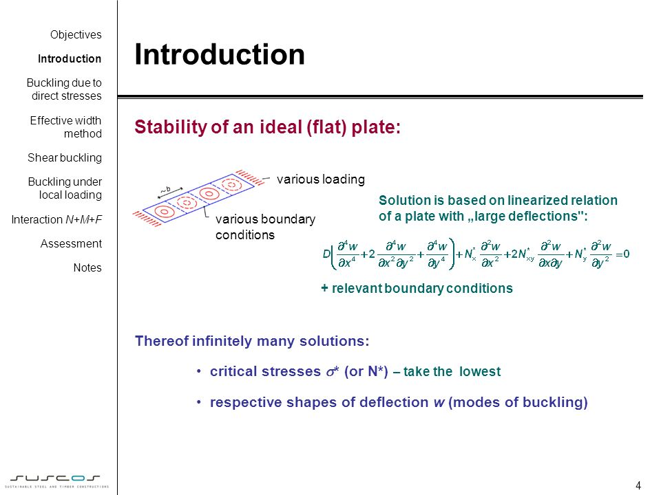 Introduction Stability of an ideal (flat) plate: