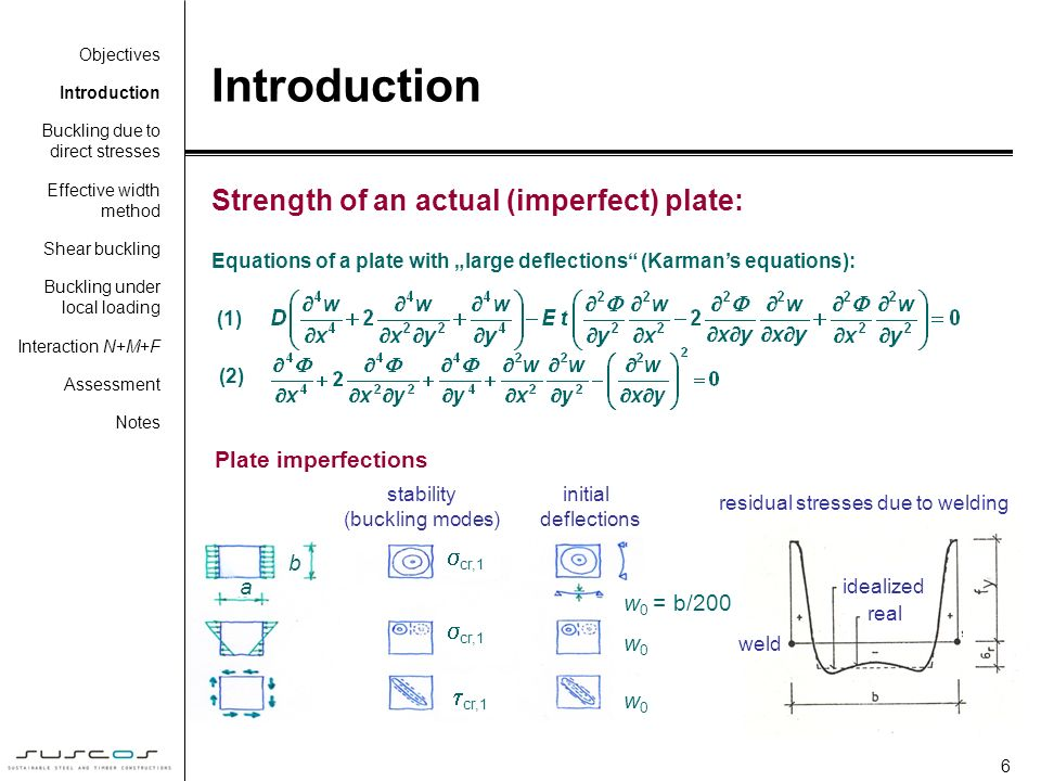 Introduction Strength of an actual (imperfect) plate: cr,1 cr,1