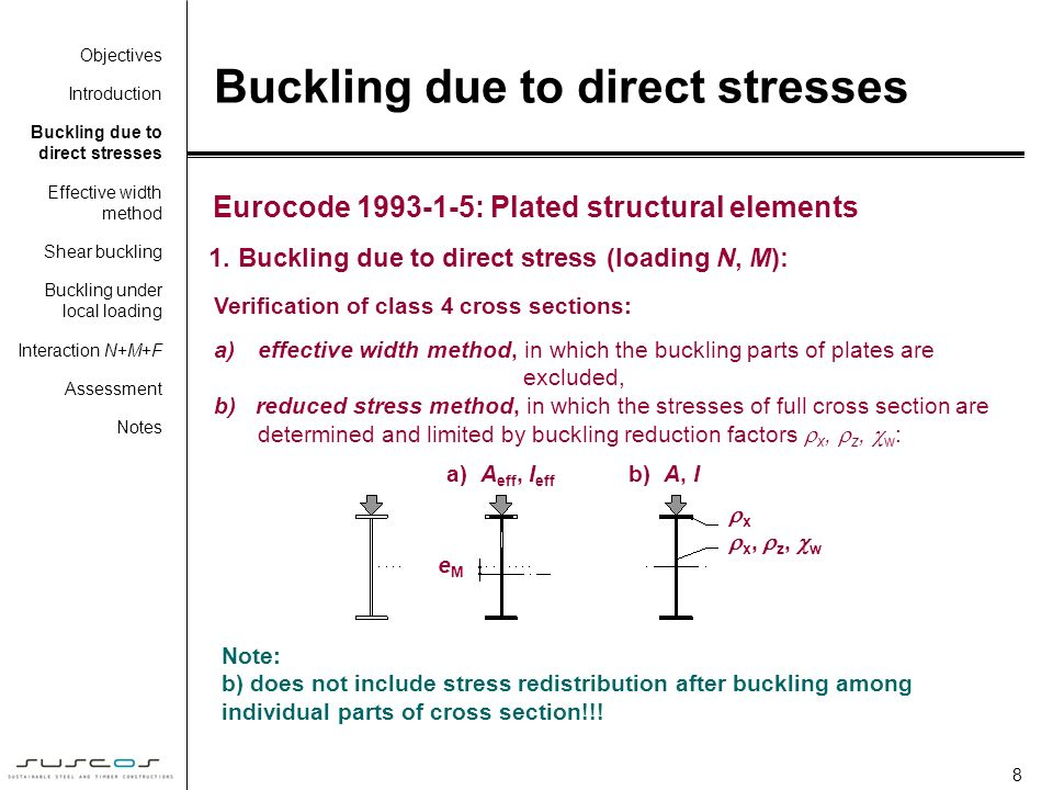 Buckling due to direct stresses