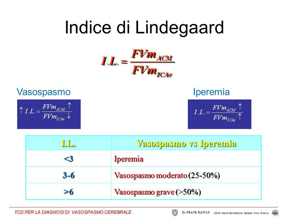 Vasospasmo vs Iperemia