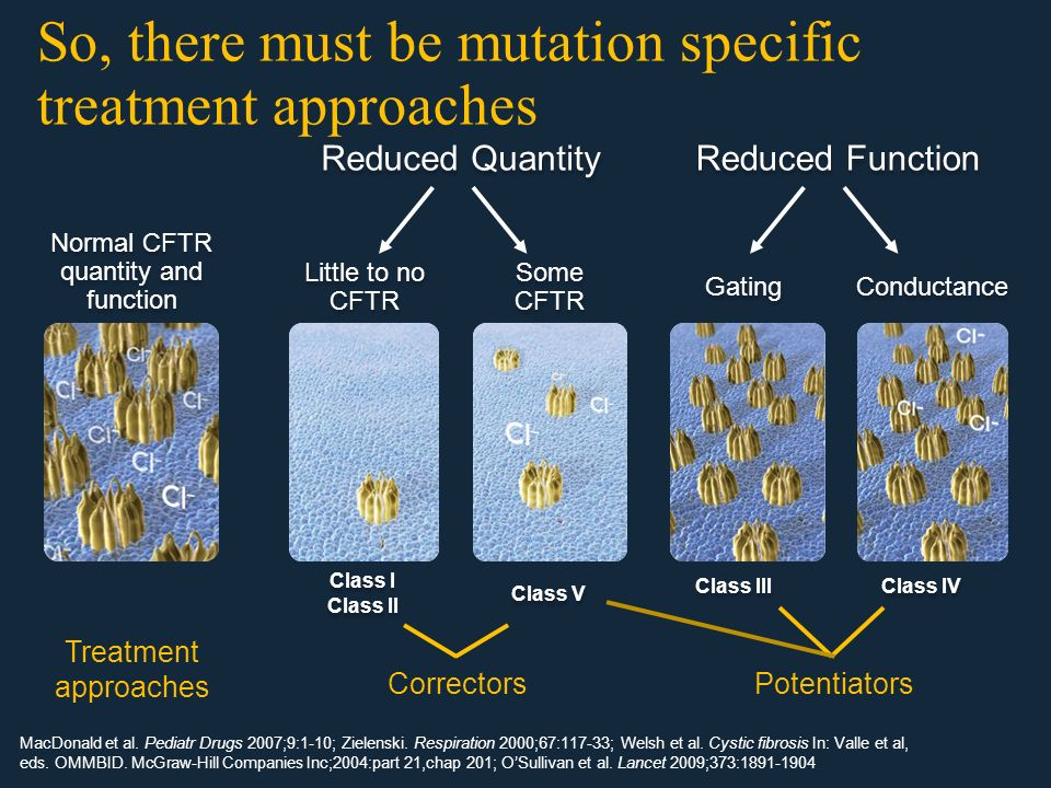So, there must be mutation specific treatment approaches
