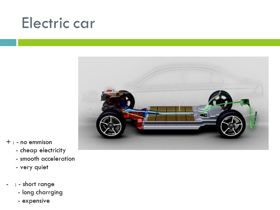 Electric Cars Ppt Download