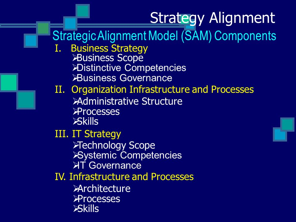 a strategy to align organization and environment essay Understand what strategy actually is and learn about more than 75 core strategy tools used by business leaders  aligning organizational structure and strategy .