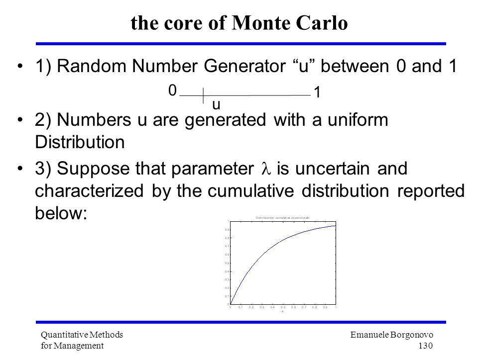 the core of Monte Carlo 1) Random Number Generator u between 0 and 1