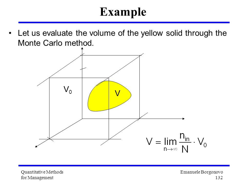 Example Let us evaluate the volume of the yellow solid through the Monte Carlo method.