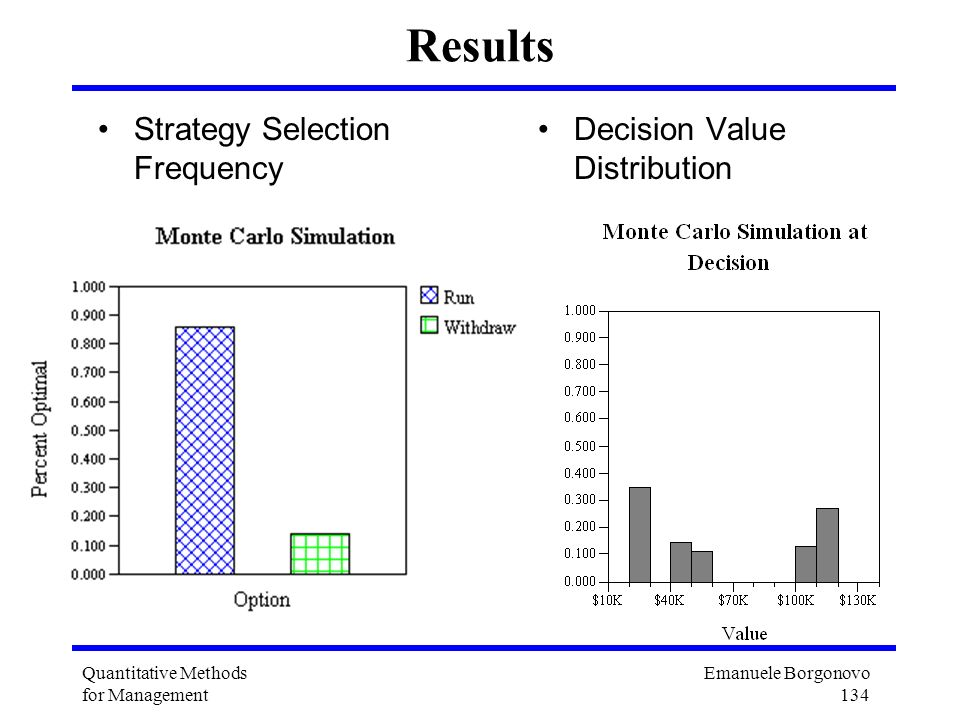 Results Strategy Selection Frequency Decision Value Distribution