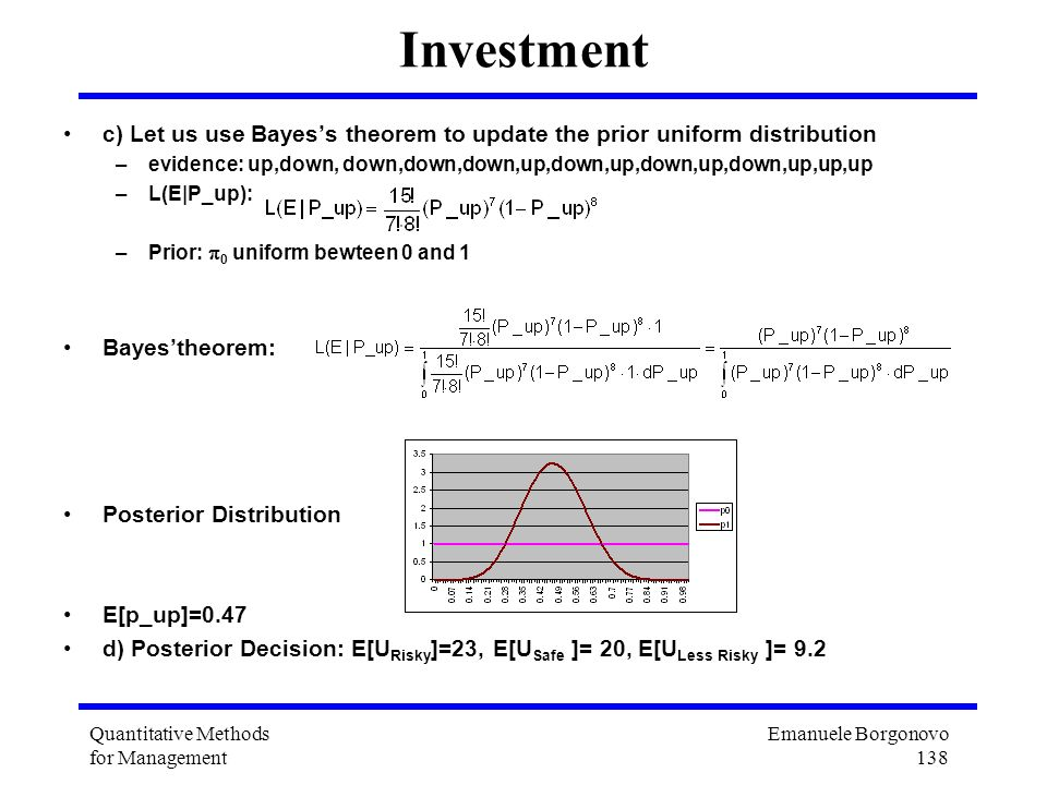 Investment c) Let us use Bayes's theorem to update the prior uniform distribution.