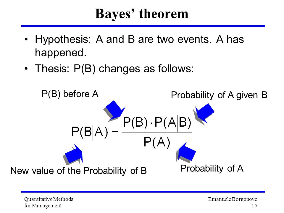 Bayes' theorem Hypothesis: A and B are two events. A has happened.