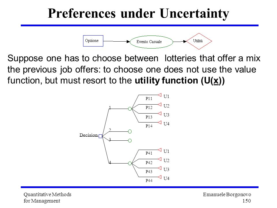 Preferences under Uncertainty