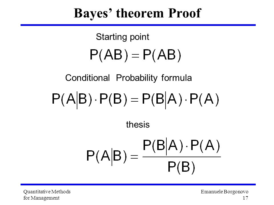 Bayes' theorem Proof Starting point Conditional Probability formula
