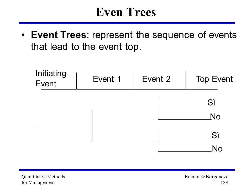 Even Trees Event Trees: represent the sequence of events that lead to the event top. Initiating Event.