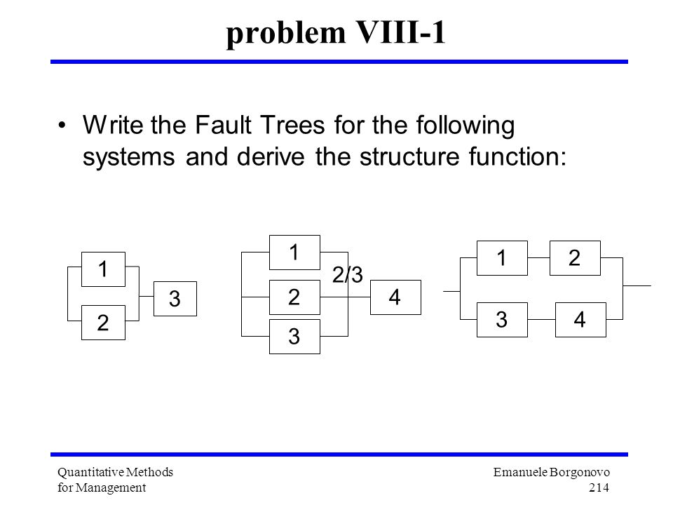 problem VIII-1 Write the Fault Trees for the following systems and derive the structure function: 2.