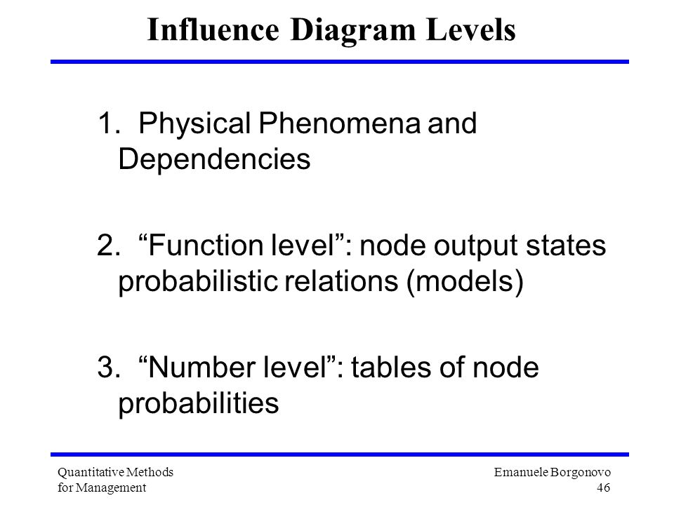 Influence Diagram Levels