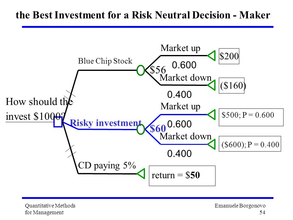 the Best Investment for a Risk Neutral Decision - Maker