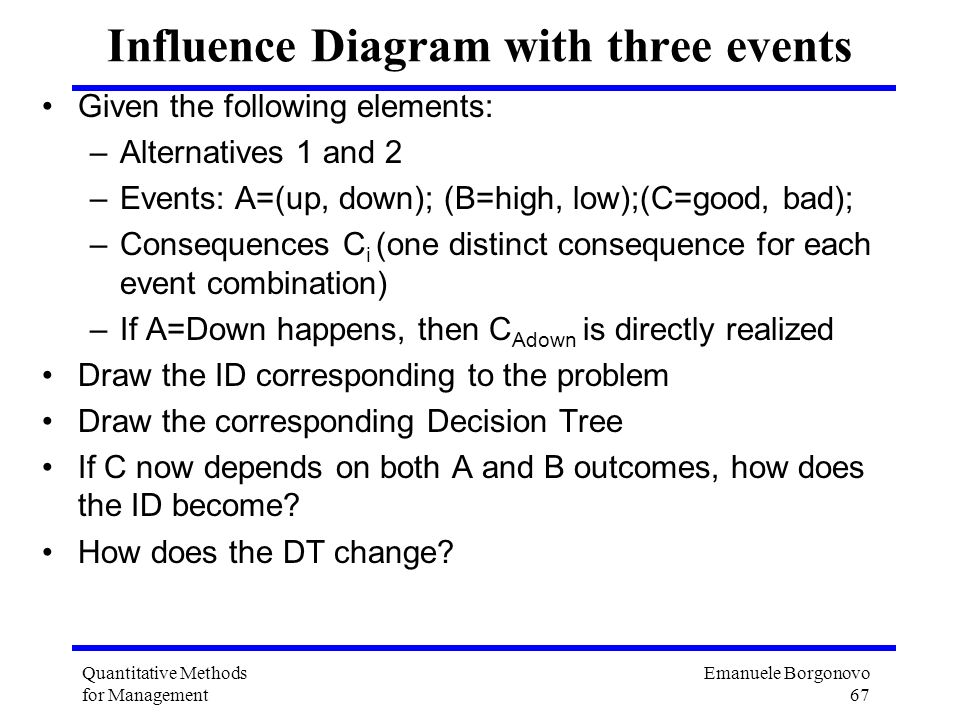 Influence Diagram with three events