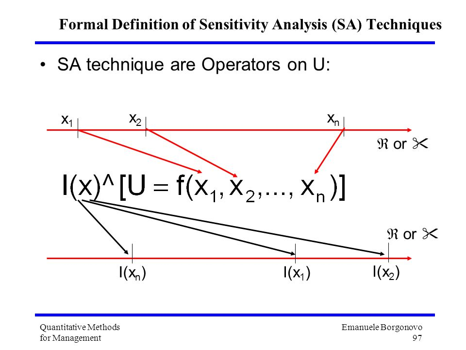 Formal Definition of Sensitivity Analysis (SA) Techniques