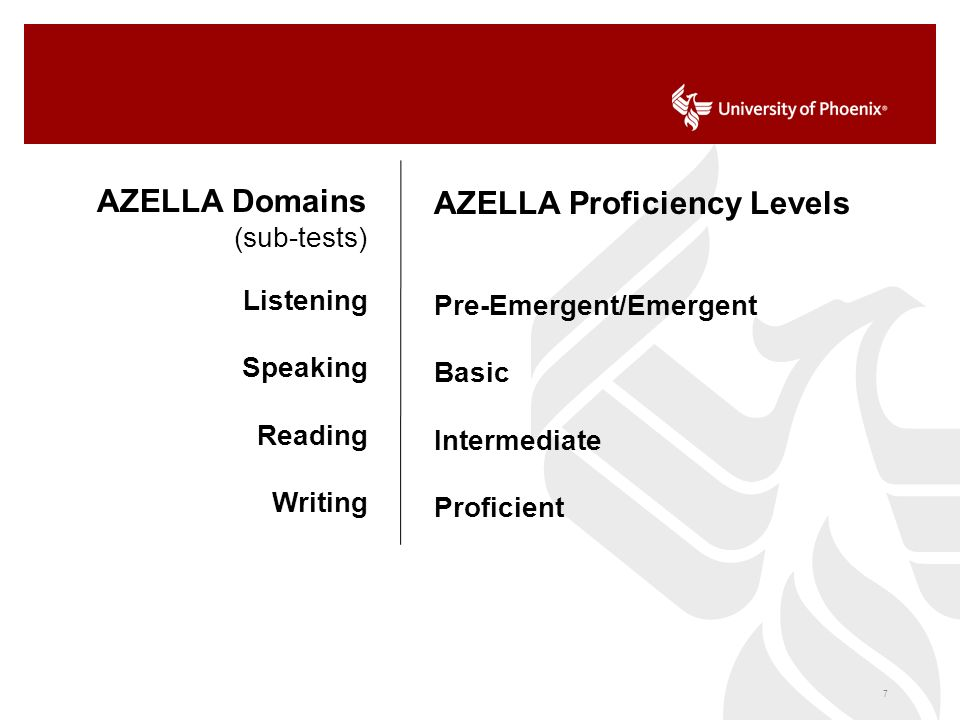 proficiency level in english communication skills essay Regular, open and friendly communication from the teacher can make a big  a  certain skill such as creative vocabulary use, the correct format of an essay or the   depending on their writing skill level in their first language and their english.