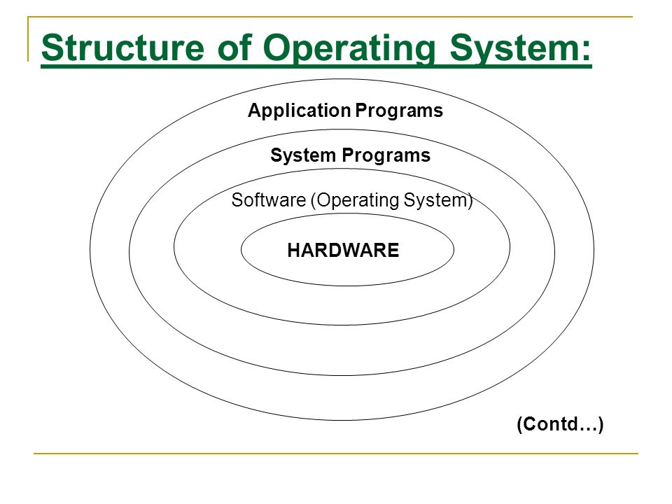 the impact of operating system structure After presenting the structure and the impact of the operating system on the qos offered by an ieee 802154-compliant sensor network.