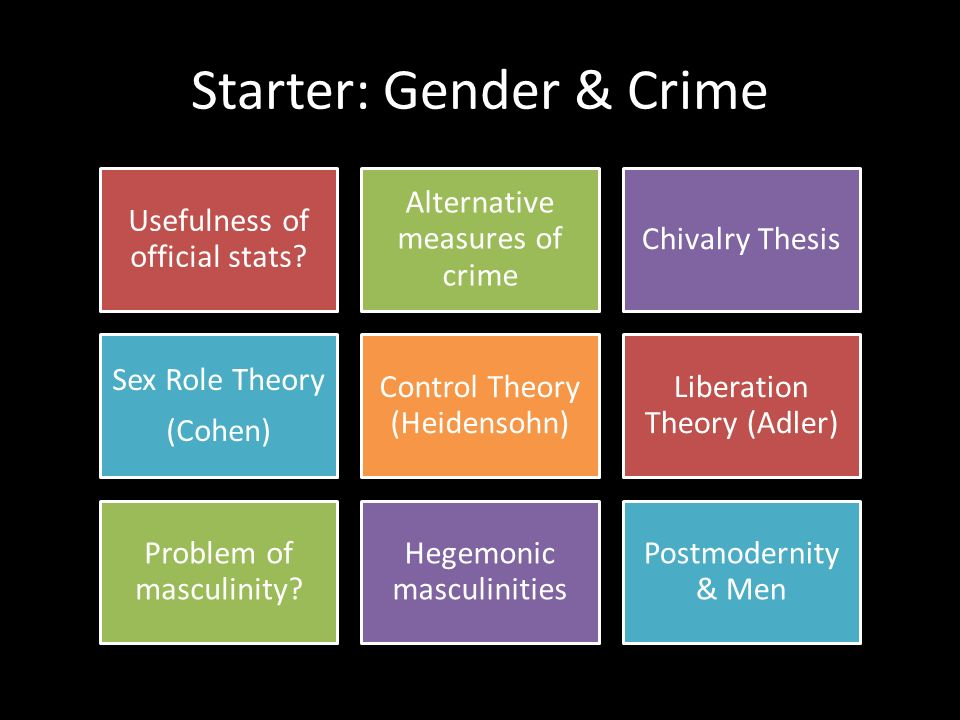 the gender theory essay