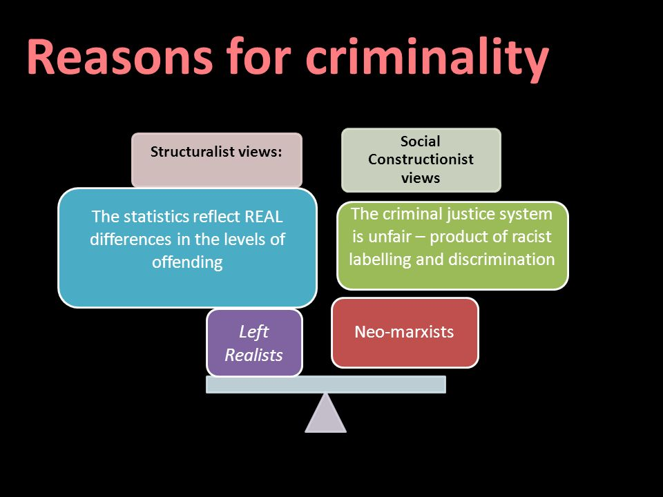 marxists explanation of crime Robert k merton's strain theory - explained marxists would argue that the although merton suggests an explanation for some non-utilitarian crime.