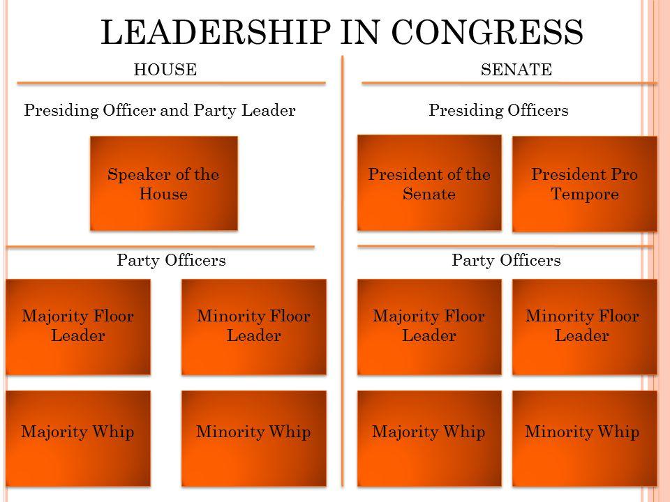 Congress In Action U3, C Ppt Download