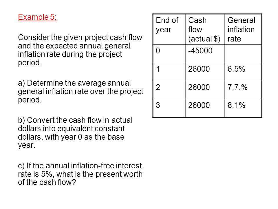 how to find monthly interest rate from annual rate