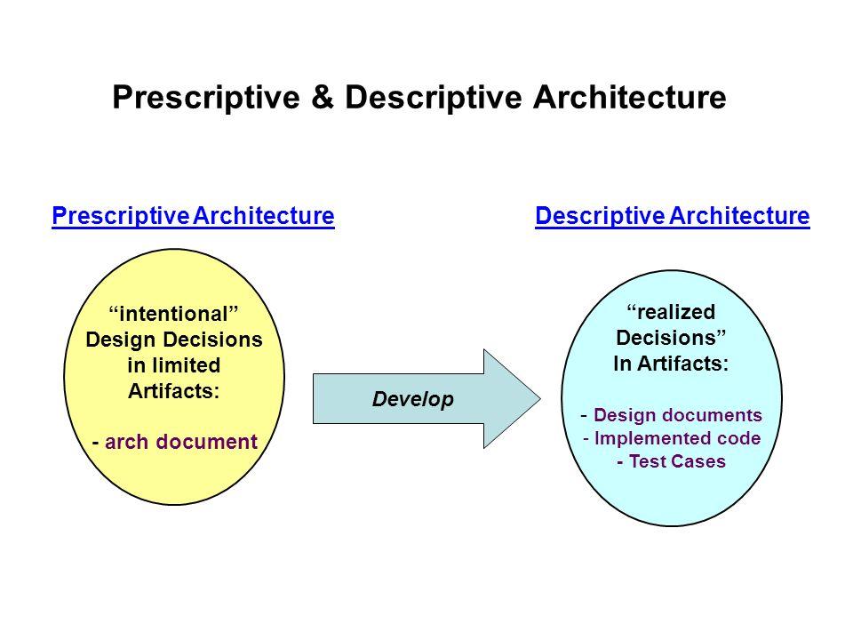 descriptive and prescriptive approaches in an organization Towards descriptive and prescriptive double-loop learning agents  descriptive and prescriptive models of double-loop  practice of the learning organization.